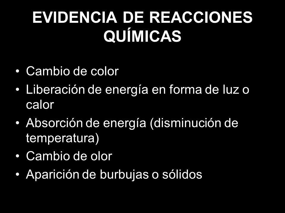 EVIDENCIA DE REACCIONES QUÍMICAS
