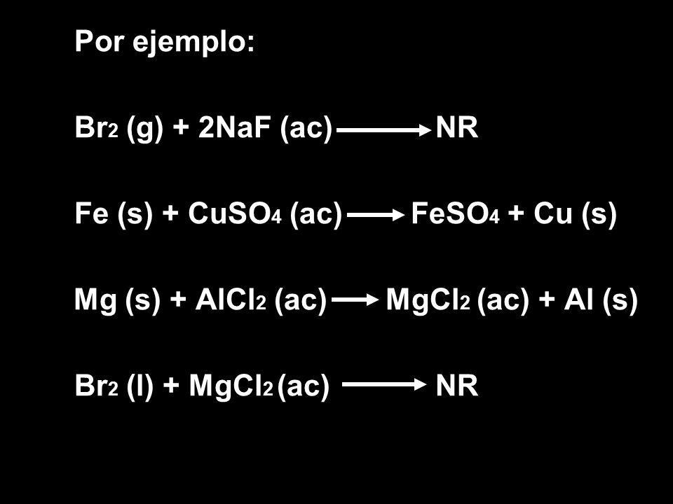 Por ejemplo: Br2 (g) + 2NaF (ac) NR. Fe (s) + CuSO4 (ac) FeSO4 + Cu (s) Mg (s) + AlCl2 (ac) MgCl2 (ac) + Al (s)
