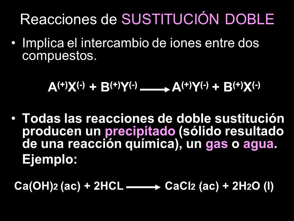 Reacciones de SUSTITUCIÓN DOBLE
