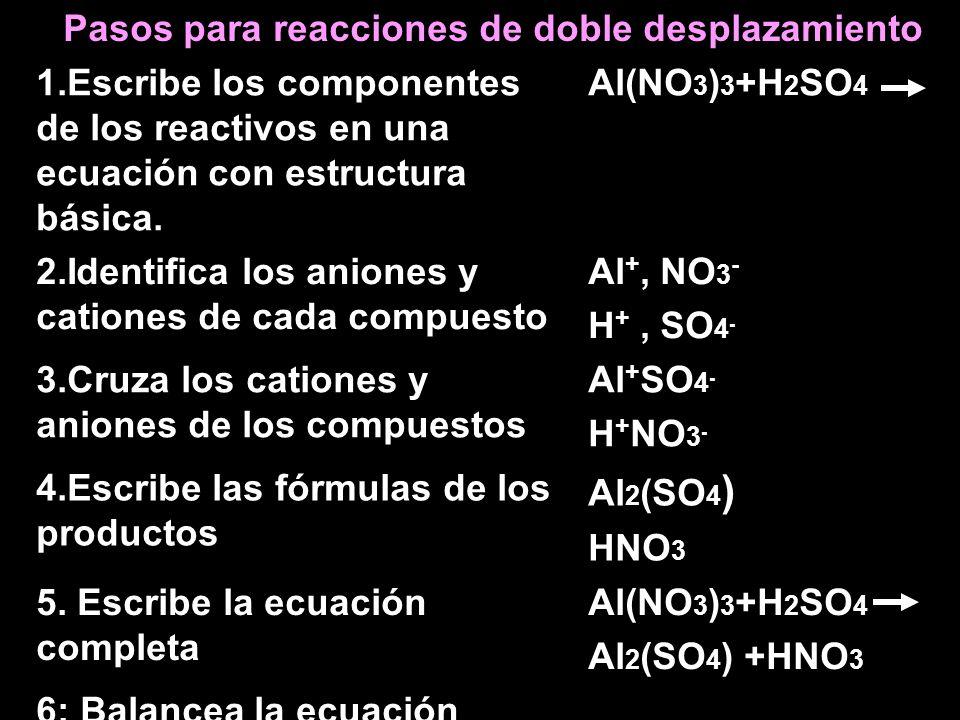 Pasos para reacciones de doble desplazamiento