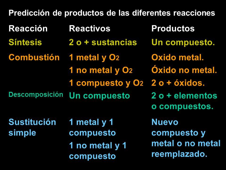 2 o + elementos o compuestos.