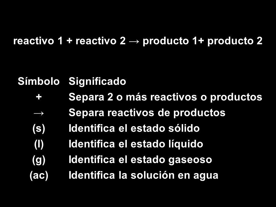 reactivo 1 + reactivo 2 → producto 1+ producto 2