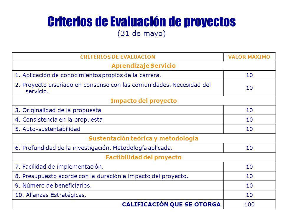 Criterios de Evaluación de proyectos (31 de mayo)