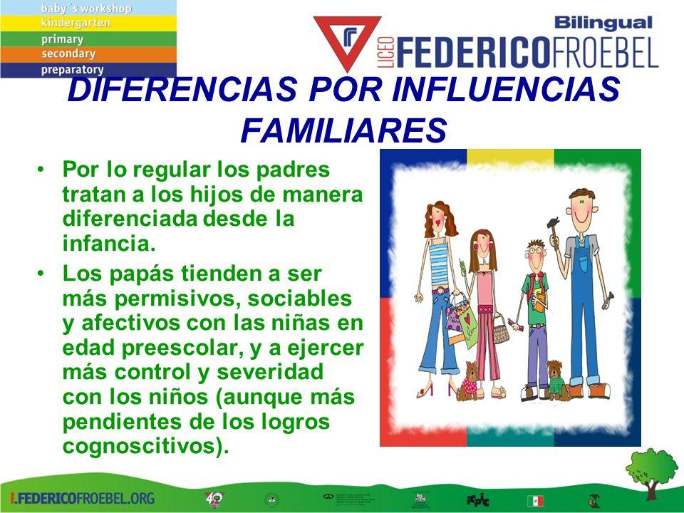 DIFERENCIAS POR INFLUENCIAS FAMILIARES