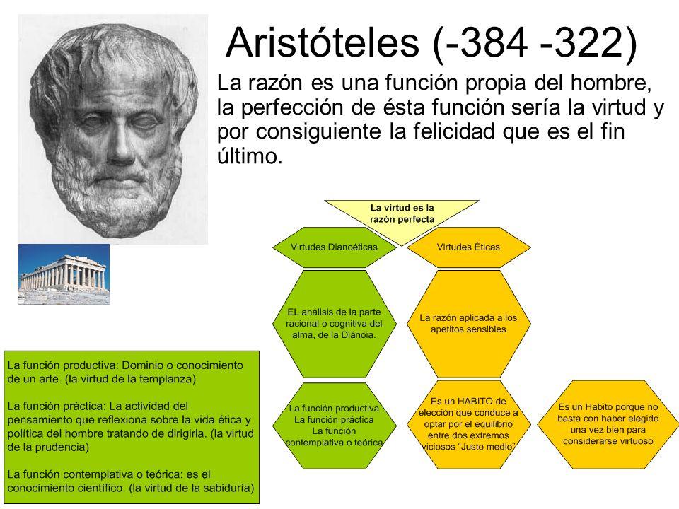 Aristóteles (-384 -322)