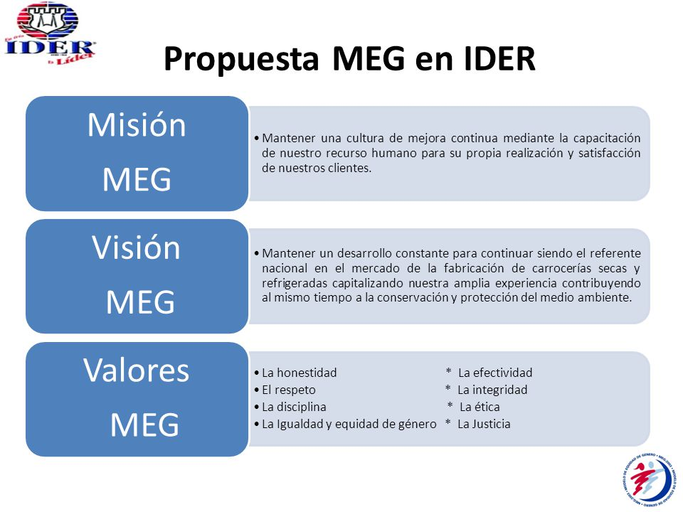 Propuesta MEG en IDER MEG Misión