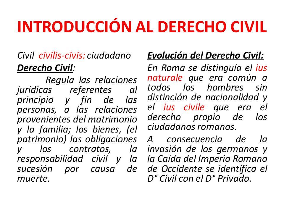 Matrimonio Derecho Romano : IntroducciÓn al derecho civil ppt video online descargar