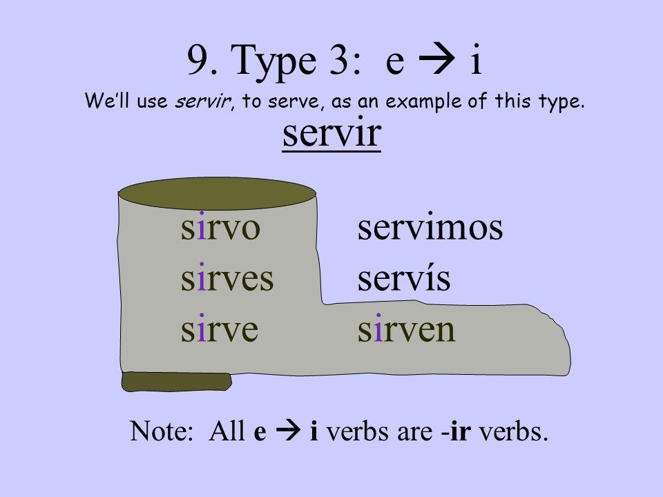 9. Type 3: e  i servir sirvo sirves sirve servimos servís sirven