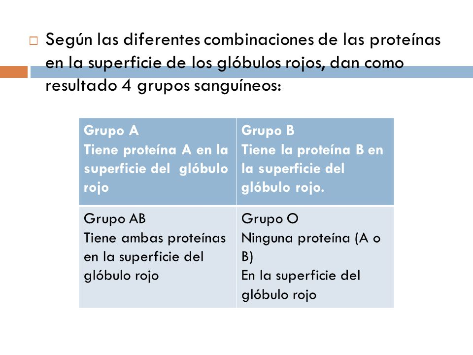 Según las diferentes combinaciones de las proteínas en la superficie de los glóbulos rojos, dan como resultado 4 grupos sanguíneos: