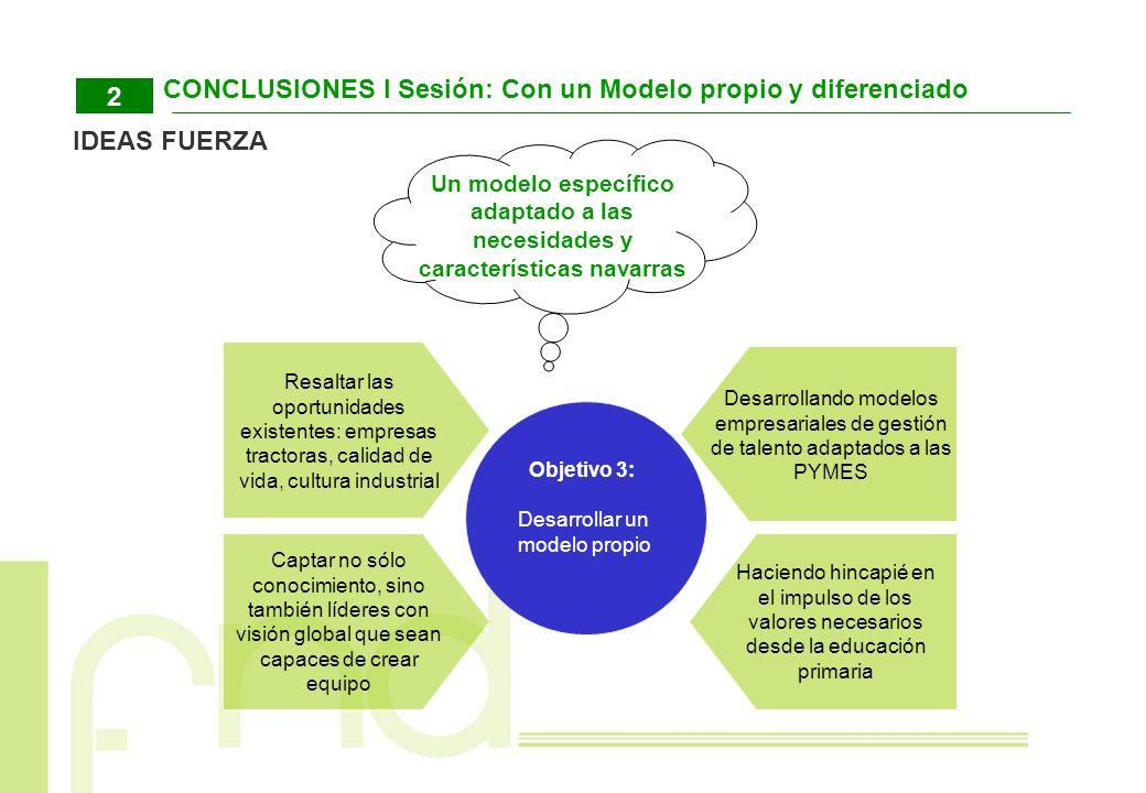 CONCLUSIONES I Sesión: Con un Modelo propio y diferenciado