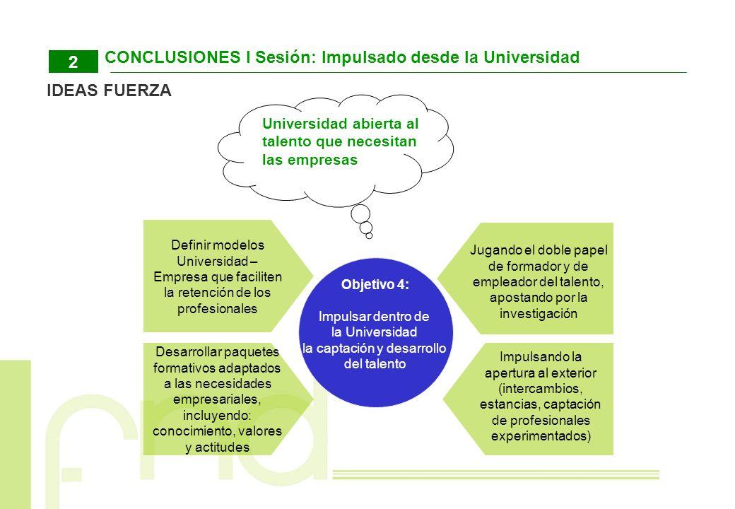 CONCLUSIONES I Sesión: Impulsado desde la Universidad