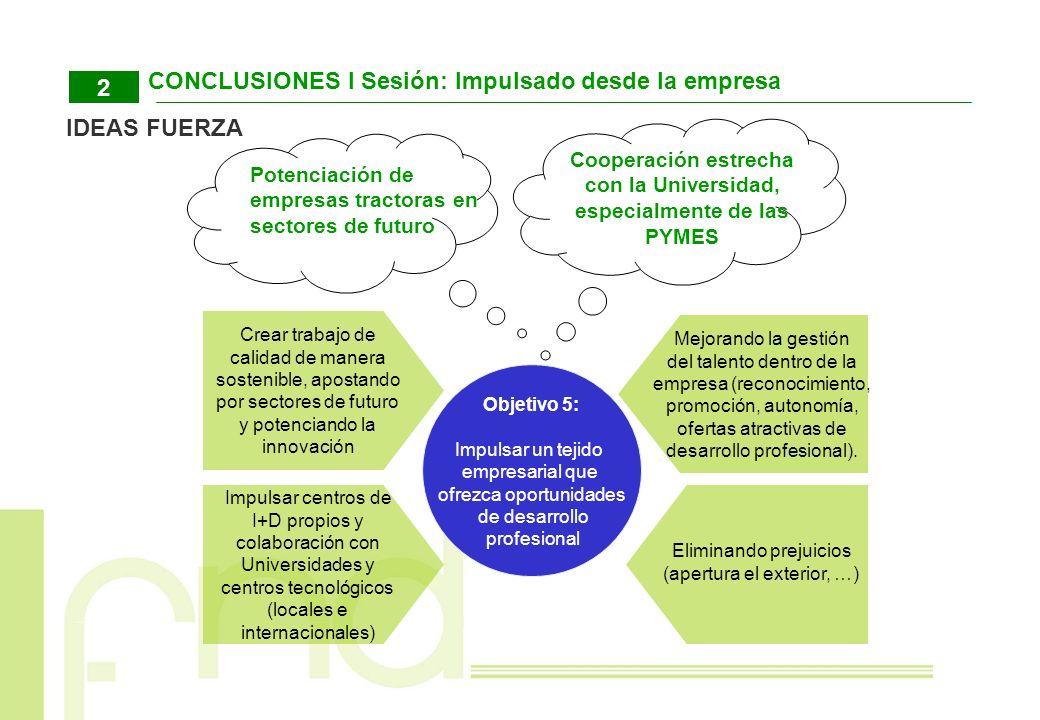 Cooperación estrecha con la Universidad, especialmente de las PYMES