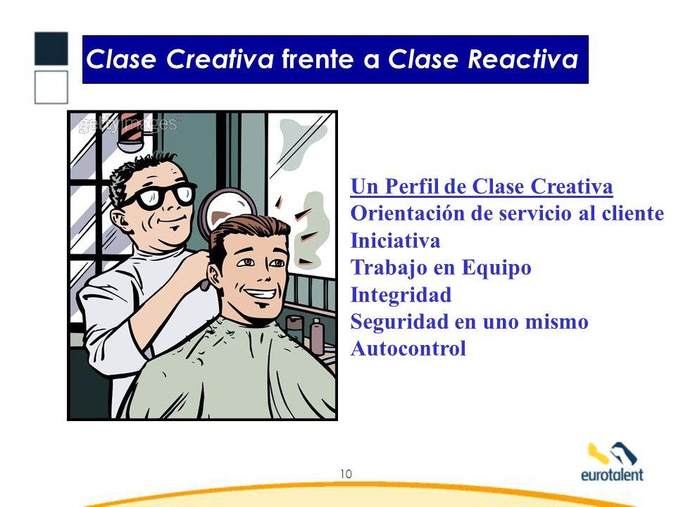 Clase Creativa frente a Clase Reactiva