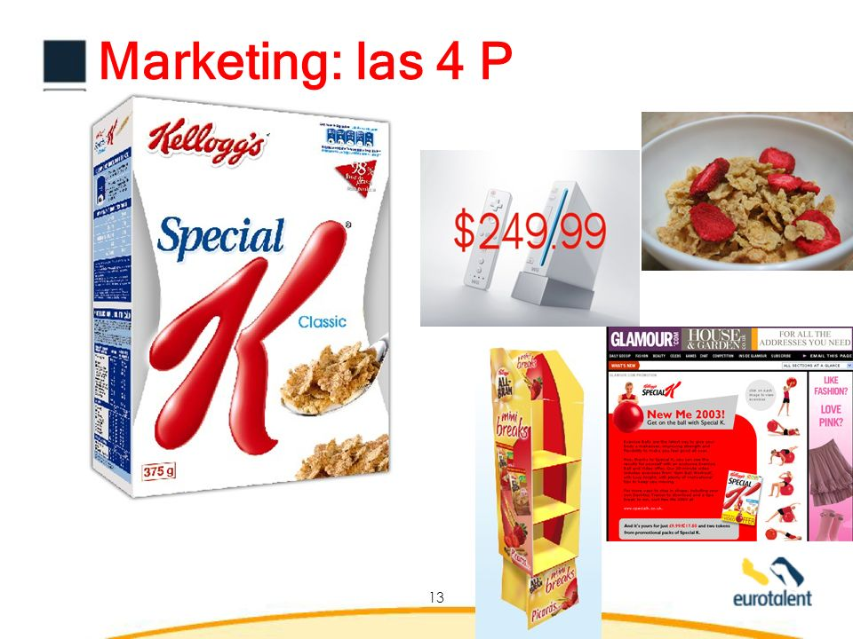Marketing: las 4 P