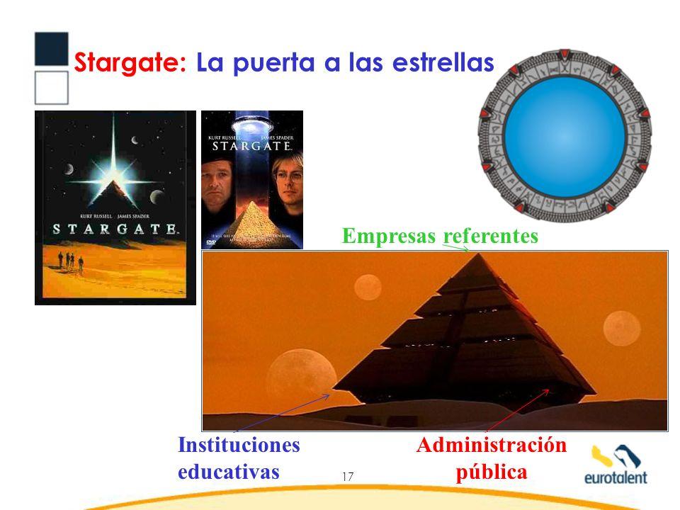 Stargate: La puerta a las estrellas