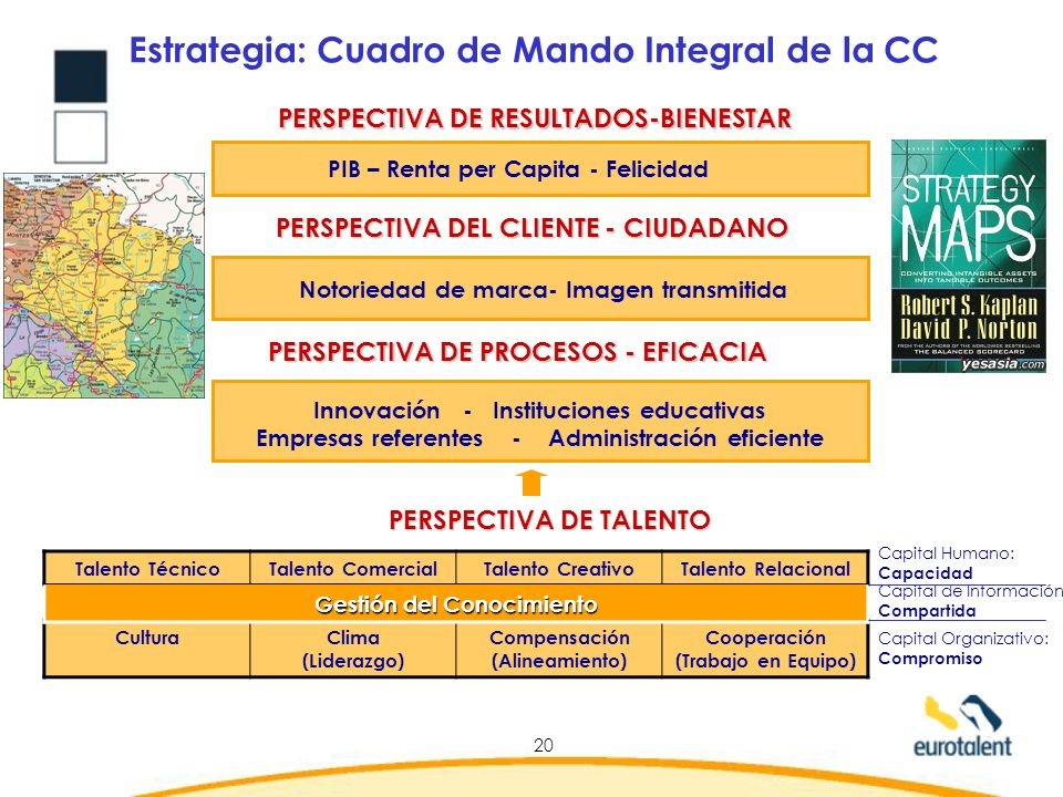 Estrategia: Cuadro de Mando Integral de la CC