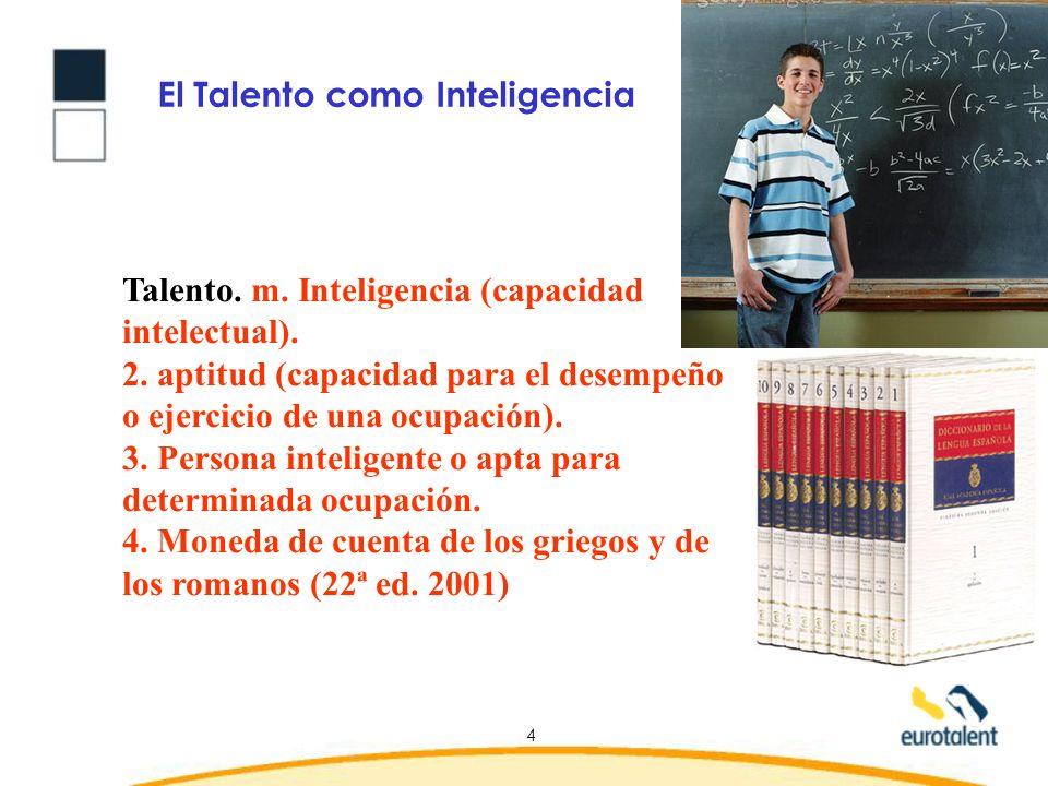 El Talento como Inteligencia