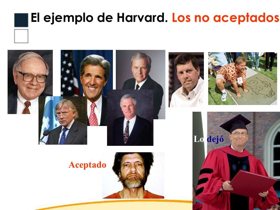 El ejemplo de Harvard. Los no aceptados