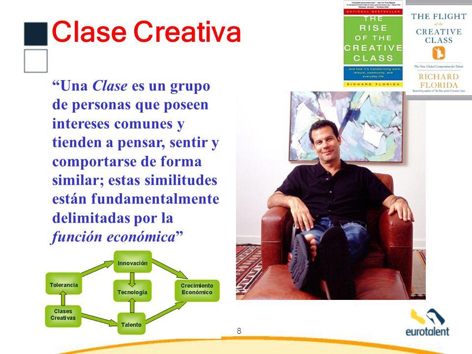 Clase Creativa