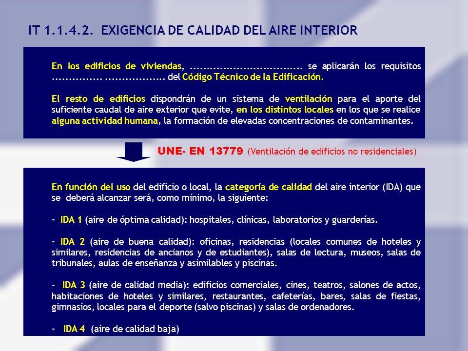 IT 1.1.4.2. EXIGENCIA DE CALIDAD DEL AIRE INTERIOR
