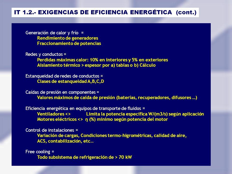 IT 1.2.- EXIGENCIAS DE EFICIENCIA ENERGÉTICA (cont.)