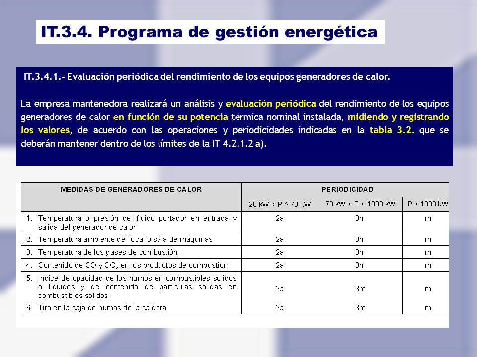IT.3.4. Programa de gestión energética
