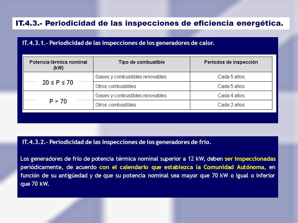 IT.4.3.- Periodicidad de las inspecciones de eficiencia energética.