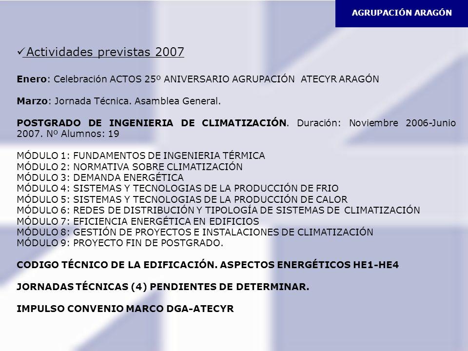 Actividades previstas 2007