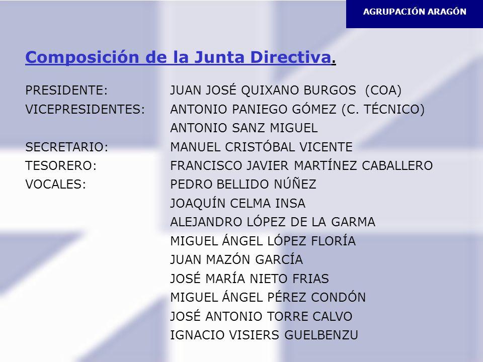 Composición de la Junta Directiva.