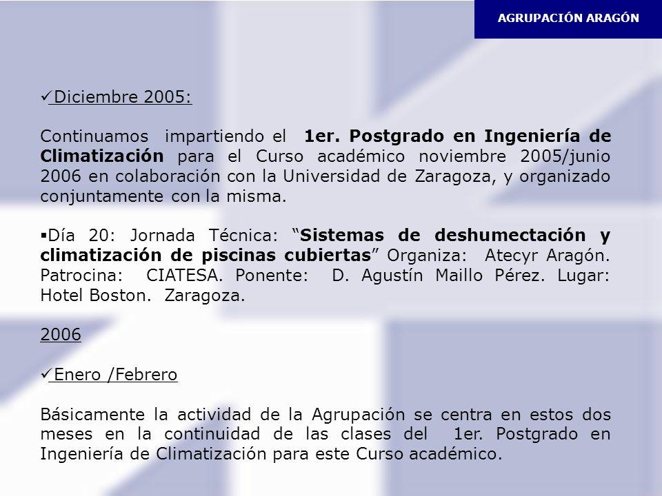 AGRUPACIÓN ARAGÓN Diciembre 2005: