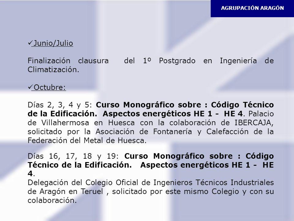 Finalización clausura del 1º Postgrado en Ingeniería de Climatización.