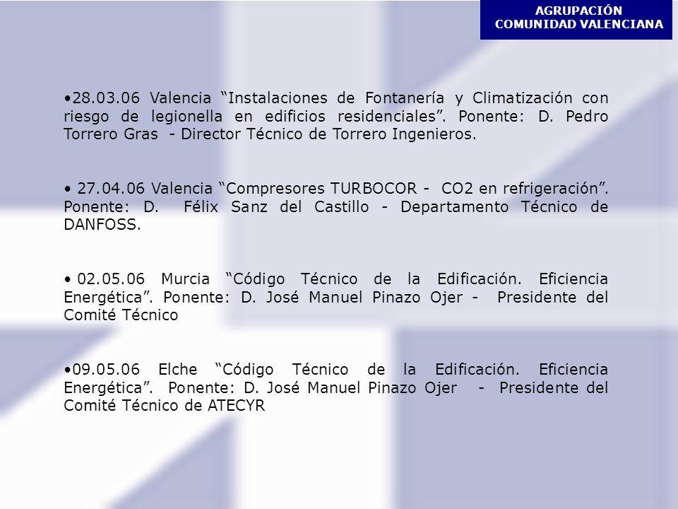 AGRUPACIÓN COMUNIDAD VALENCIANA.