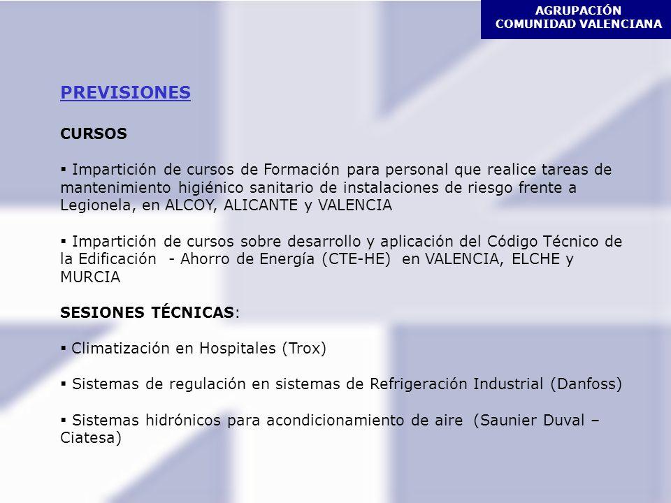 AGRUPACIÓN COMUNIDAD VALENCIANA. PREVISIONES. CURSOS.