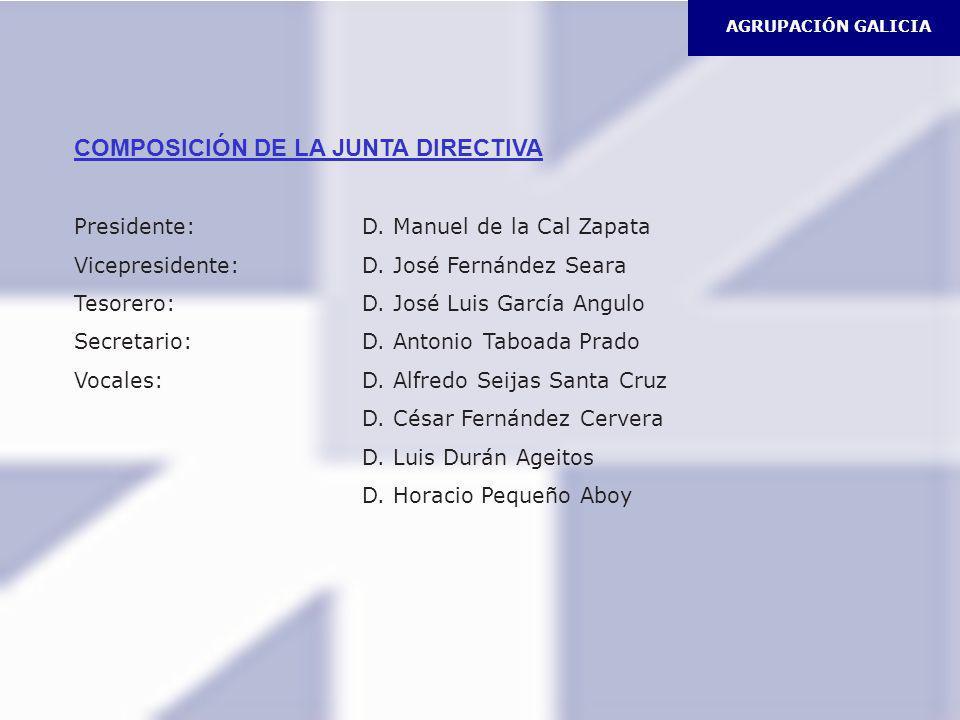 COMPOSICIÓN DE LA JUNTA DIRECTIVA