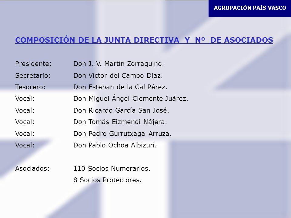 COMPOSICIÓN DE LA JUNTA DIRECTIVA Y Nº DE ASOCIADOS