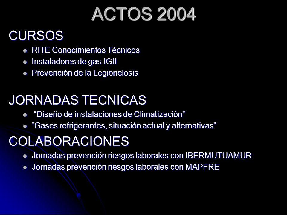 ACTOS 2004 CURSOS JORNADAS TECNICAS COLABORACIONES