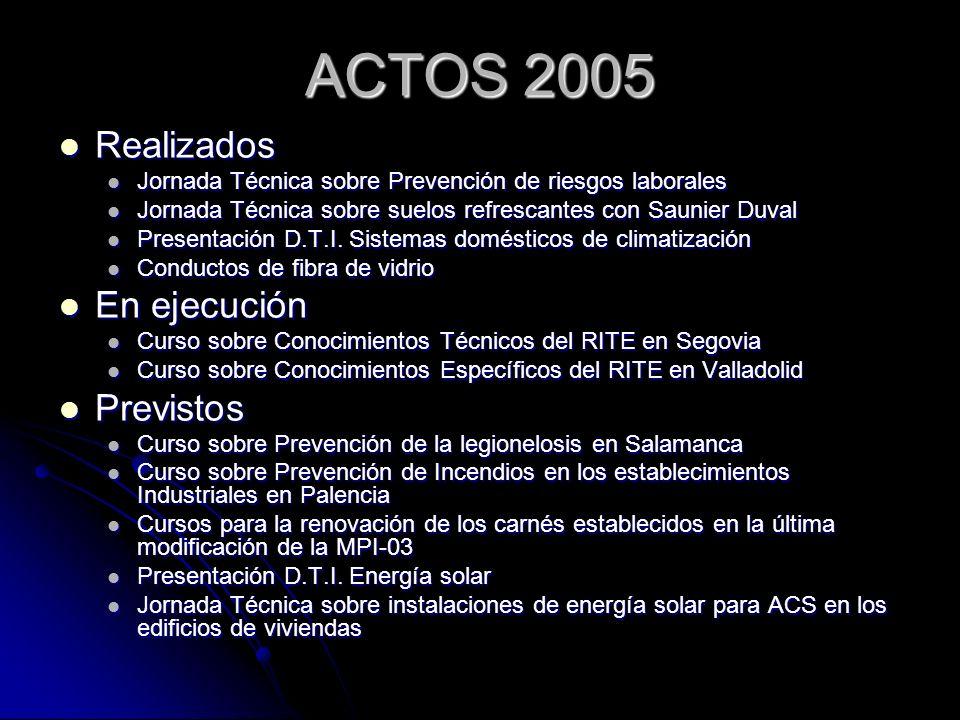 ACTOS 2005 Realizados En ejecución Previstos