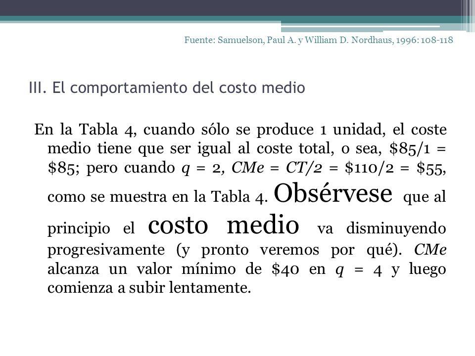 III. El comportamiento del costo medio