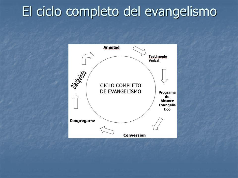 El ciclo completo del evangelismo