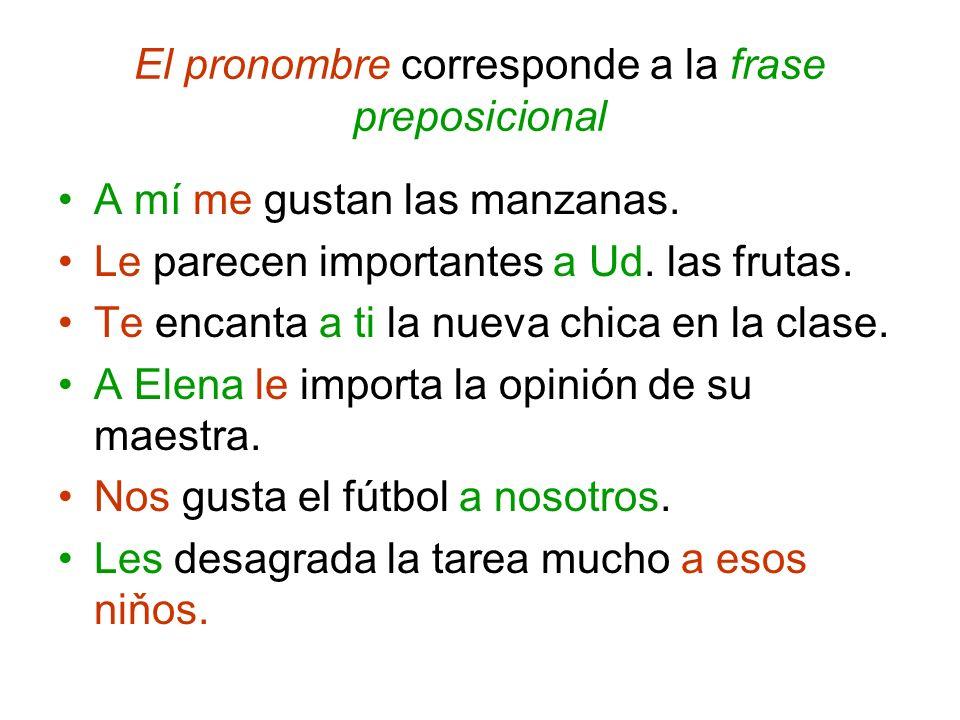 El pronombre corresponde a la frase preposicional
