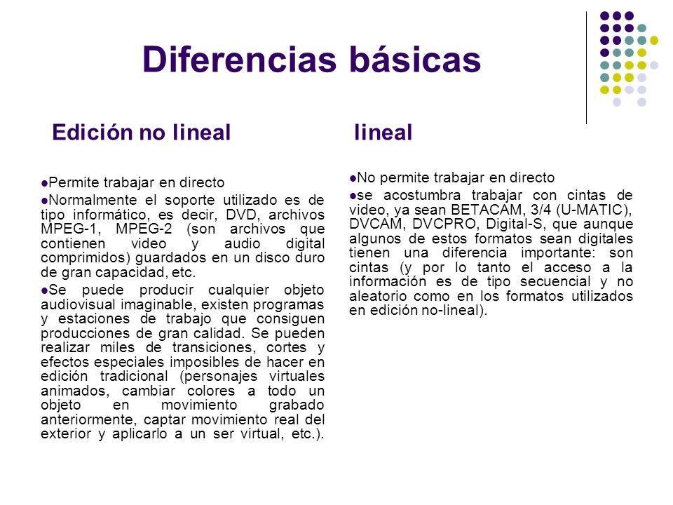 Diferencias básicas Edición no lineal lineal