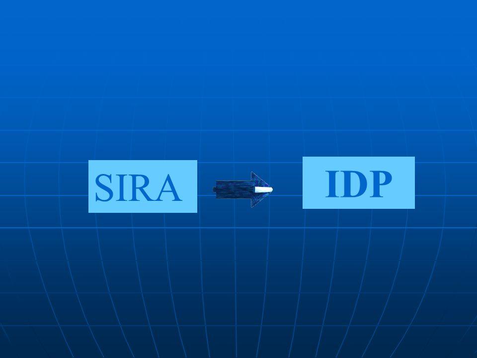 IDP SIRA