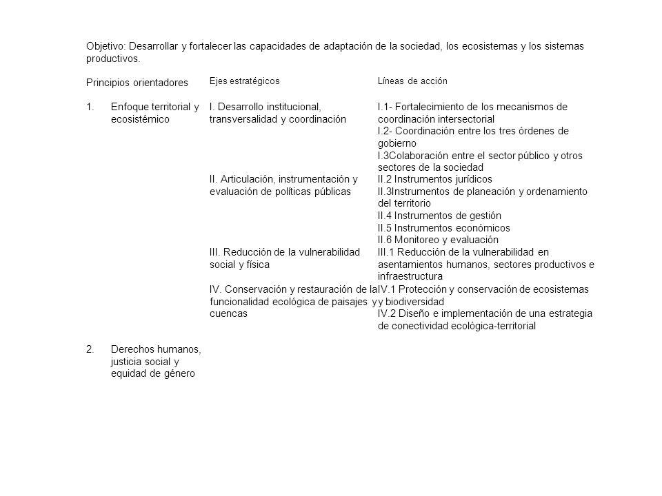 Principios orientadores Enfoque territorial y ecosistémico