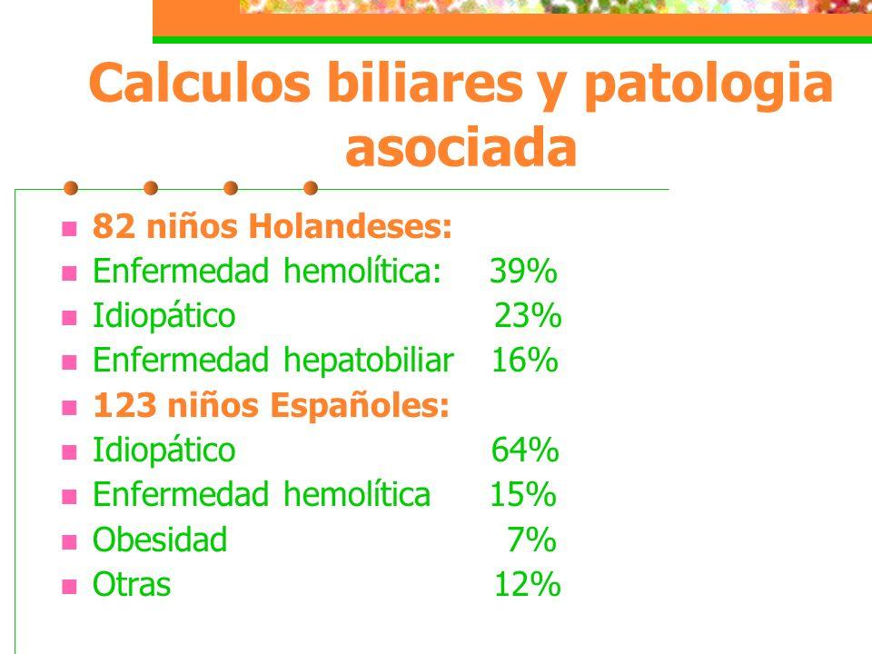 Calculos biliares y patologia asociada