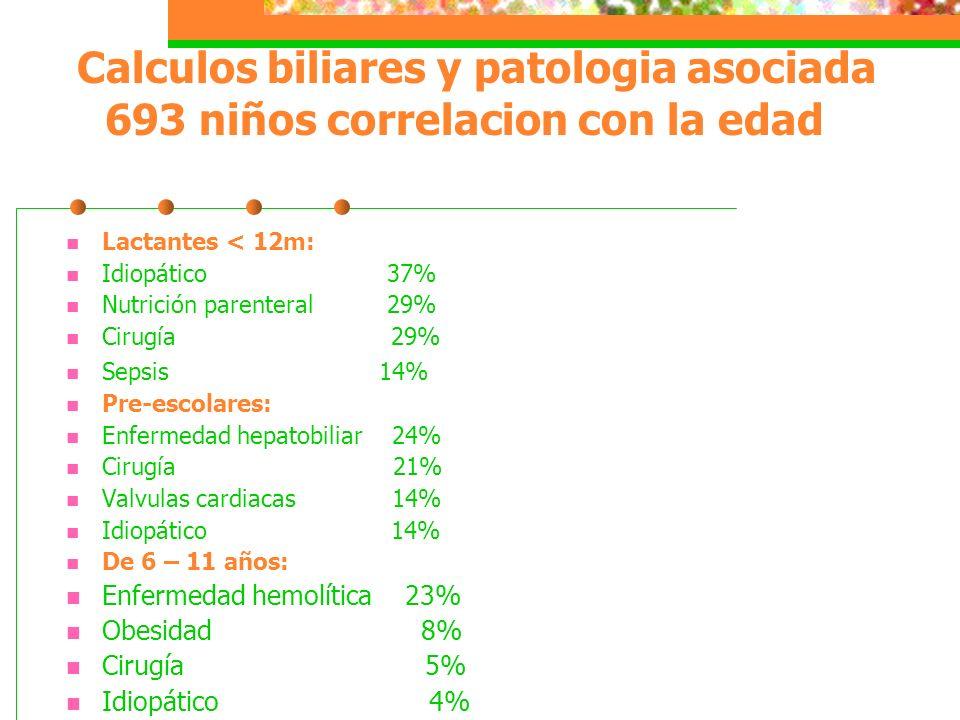 Calculos biliares y patologia asociada 693 niños correlacion con la edad