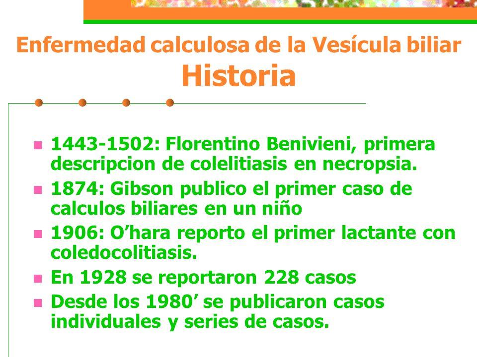 Enfermedad calculosa de la Vesícula biliar Historia