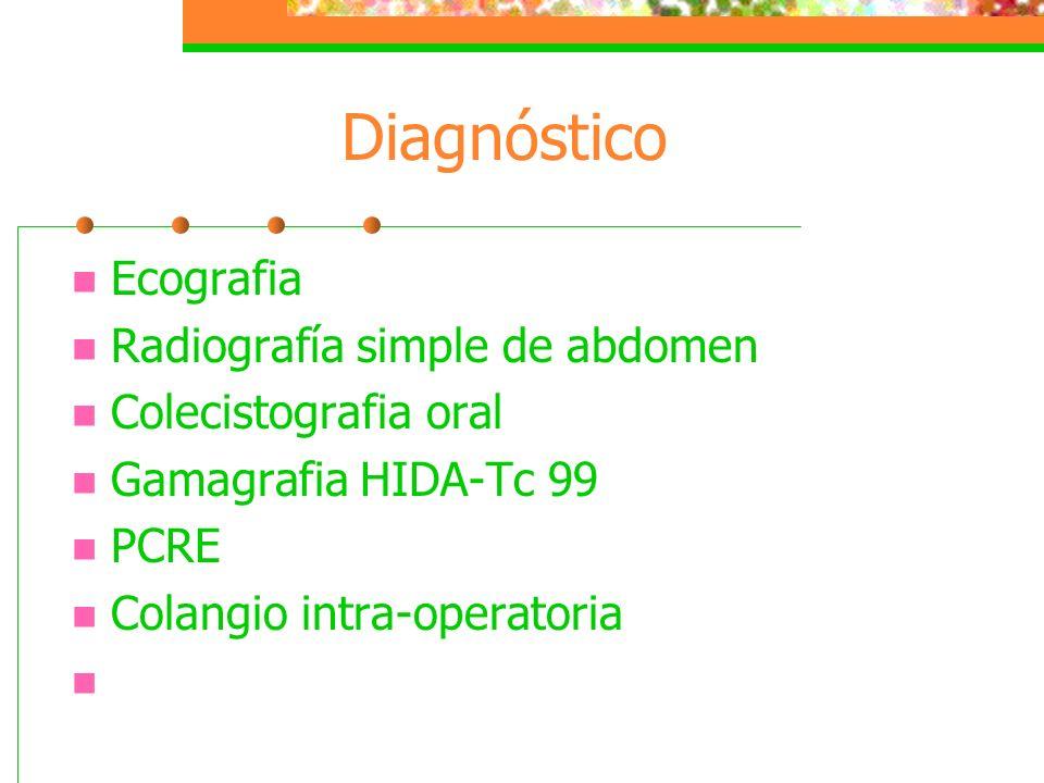 Diagnóstico Ecografia Radiografía simple de abdomen