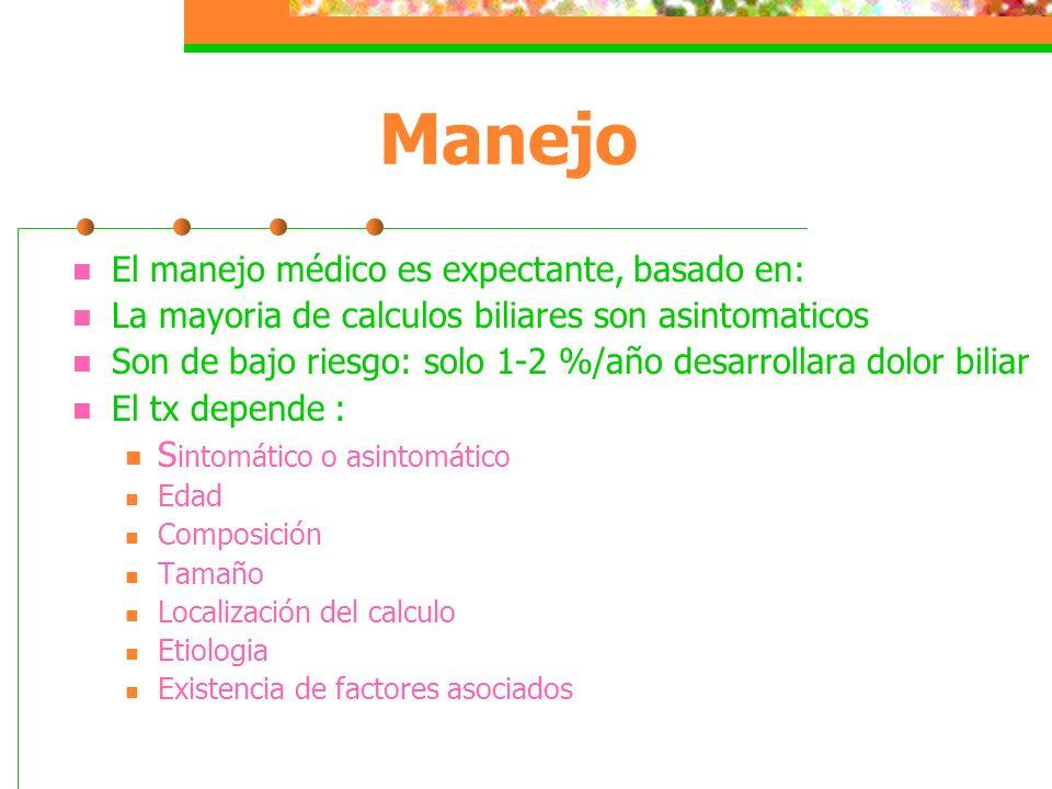Manejo El manejo médico es expectante, basado en: