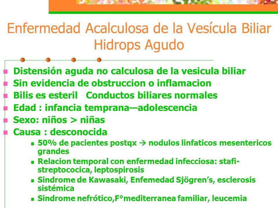 Enfermedad Acalculosa de la Vesícula Biliar Hidrops Agudo