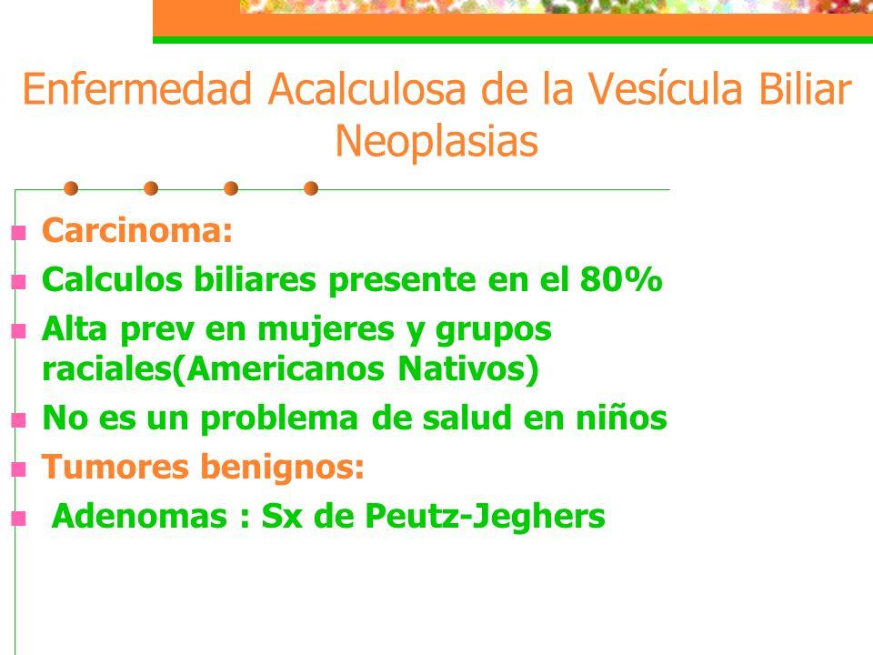 Enfermedad Acalculosa de la Vesícula Biliar Neoplasias